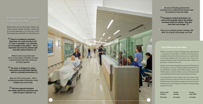 Marketing material | Emergency Room | MultiCare | Tacoma | Washington